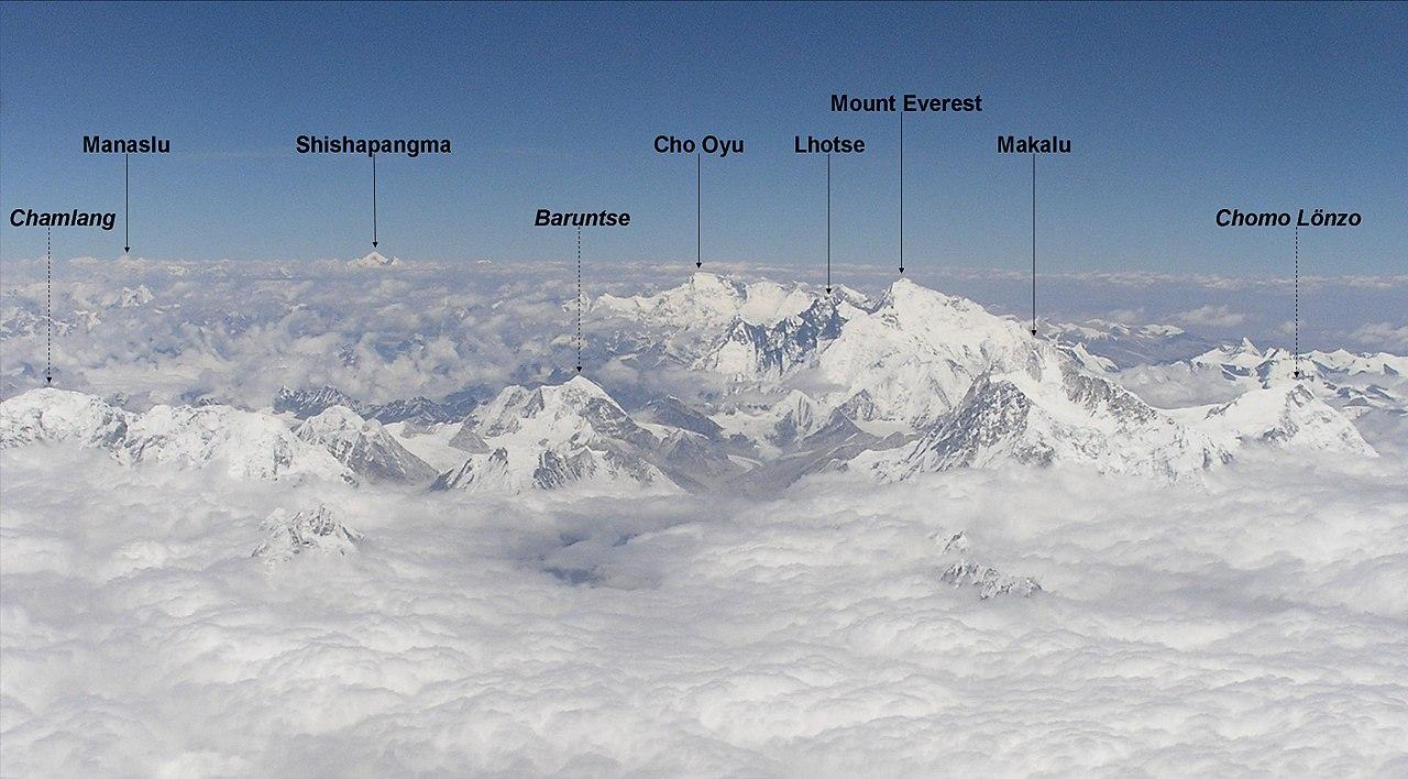 8000 peaks of Nepal