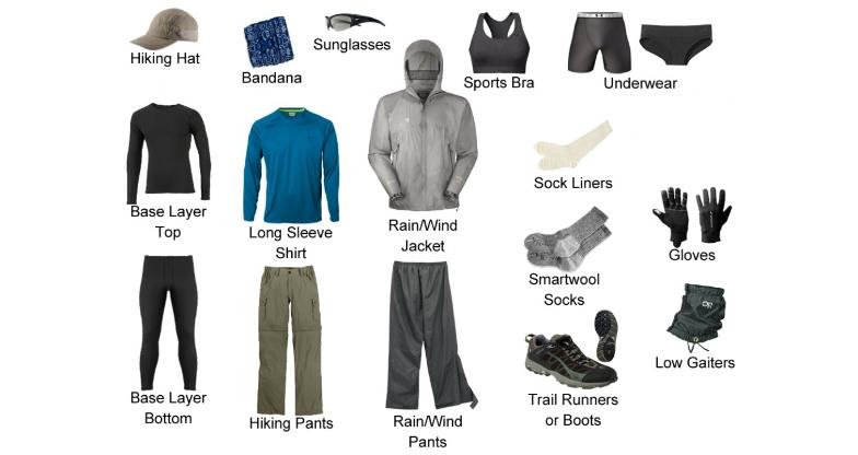 Ama Dablam Equipment List Lower Body