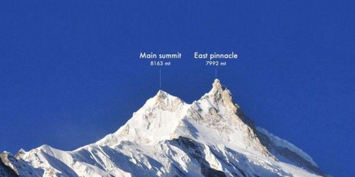 Where is Mt Manaslu located?
